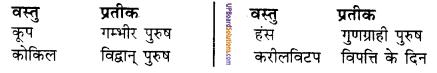 UP Board Solutions for Class 10 Hindi Chapter 2 अन्योक्तिविलासः (संस्कृत-खण्ड) img-2