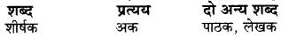 UP Board Solutions for Class 10 Hindi Chapter 3 क्या लिखें (गद्य खंड) img-1