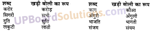 UP Board Solutions for Class 10 Hindi Chapter 3 रसखान (काव्य-खण्ड) img-1