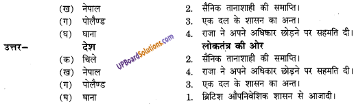 UP Board Solutions for Class 9 Social Science Civics Chapter 1 समकालीन विश्व में 2