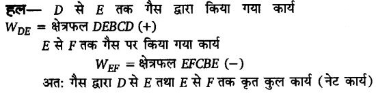 UP Board Solutions for Class 11 Physics Chapter 12 Thermodynamics 10