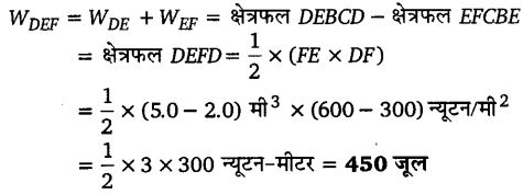 UP Board Solutions for Class 11 Physics Chapter 12 Thermodynamics 11