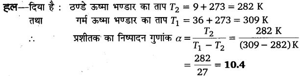 UP Board Solutions for Class 11 Physics Chapter 12 Thermodynamics 12