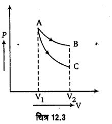 UP Board Solutions for Class 11 Physics Chapter 12 Thermodynamics 14