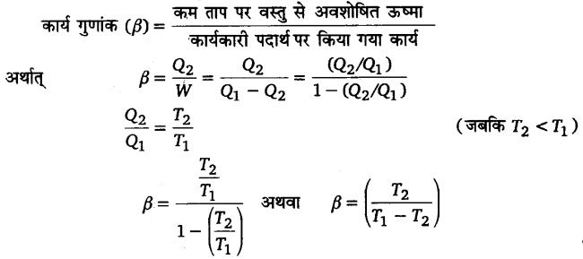 UP Board Solutions for Class 11 Physics Chapter 12 Thermodynamics 23