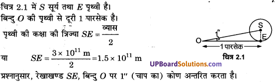UP Board Solutions for Class 11 Physics Chapter 2 Units and Measurements 16