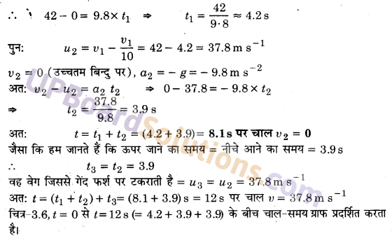 UP Board Solutions for Class 11 Physics Chapter 3 Motion in a Straight Line 14