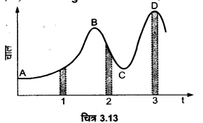 UP Board Solutions for Class 11 Physics Chapter 3 Motion in a Straight Line 26