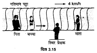 UP Board Solutions for Class 11 Physics Chapter 3 Motion in a Straight Line 30