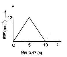 UP Board Solutions for Class 11 Physics Chapter 3 Motion in a Straight Line 34