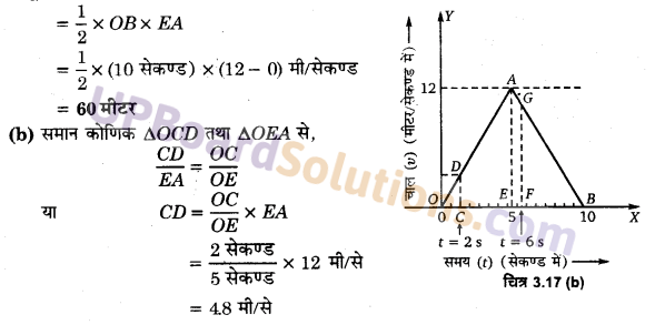 UP Board Solutions for Class 11 Physics Chapter 3 Motion in a Straight Line 35