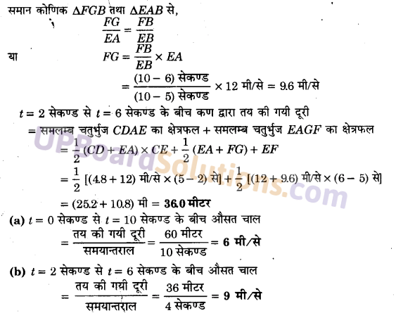 UP Board Solutions for Class 11 Physics Chapter 3 Motion in a Straight Line 36
