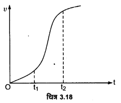 UP Board Solutions for Class 11 Physics Chapter 3 Motion in a Straight Line 37