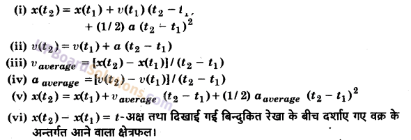 UP Board Solutions for Class 11 Physics Chapter 3 Motion in a Straight Line 38