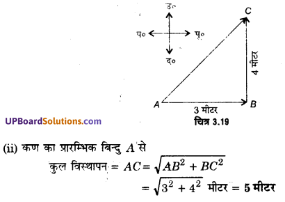 UP Board Solutions for Class 11 Physics Chapter 3 Motion in a Straight Line 40