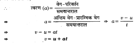 UP Board Solutions for Class 11 Physics Chapter 3 Motion in a Straight Line 49