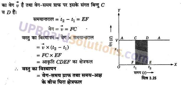 UP Board Solutions for Class 11 Physics Chapter 3 Motion in a Straight Line 57