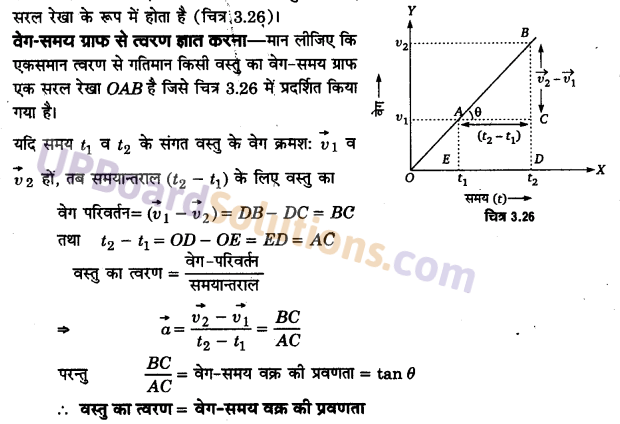 UP Board Solutions for Class 11 Physics Chapter 3 Motion in a Straight Line 58