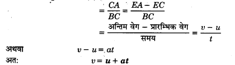 UP Board Solutions for Class 11 Physics Chapter 3 Motion in a Straight Line 62