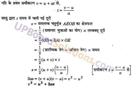UP Board Solutions for Class 11 Physics Chapter 3 Motion in a Straight Line 64