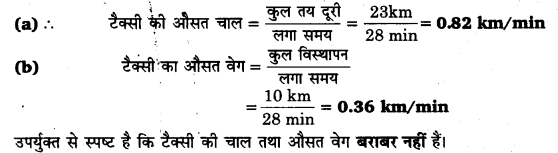 UP Board Solutions for Class 11 Physics Chapter 4 Motion in a plane 11