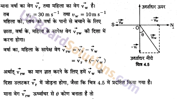UP Board Solutions for Class 11 Physics Chapter 4 Motion in a plane 12