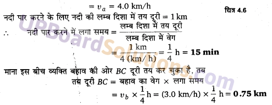 UP Board Solutions for Class 11 Physics Chapter 4 Motion in a plane 15