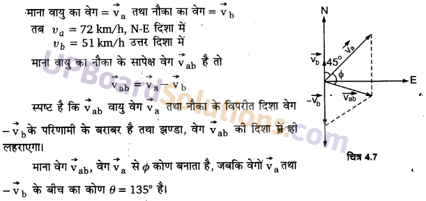 UP Board Solutions for Class 11 Physics Chapter 4 Motion in a plane 16