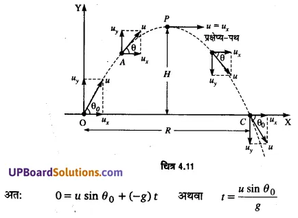 UP Board Solutions for Class 11 Physics Chapter 4 Motion in a plane 44