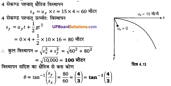 UP Board Solutions for Class 11 Physics Chapter 4 Motion in a plane 58