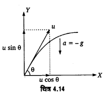 UP Board Solutions for Class 11 Physics Chapter 4 Motion in a plane 59