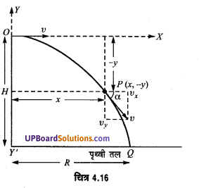 UP Board Solutions for Class 11 Physics Chapter 4 Motion in a plane 68