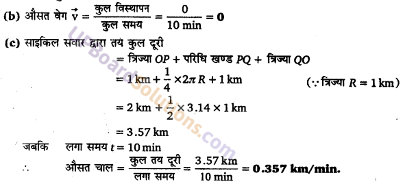UP Board Solutions for Class 11 Physics Chapter 4 Motion in a plane 8