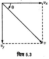 UP Board Solutions for Class 11 Physics Chapter 5 Laws of motion 11
