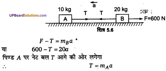 UP Board Solutions for Class 11 Physics Chapter 5 Laws of motion 17