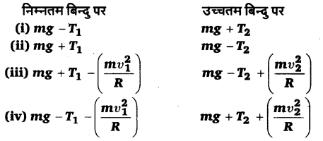 UP Board Solutions for Class 11 Physics Chapter 5 Laws of motion 31