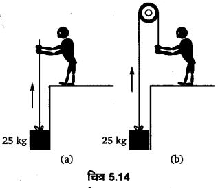 UP Board Solutions for Class 11 Physics Chapter 5 Laws of motion 37
