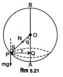 UP Board Solutions for Class 11 Physics Chapter 5 Laws of motion 51