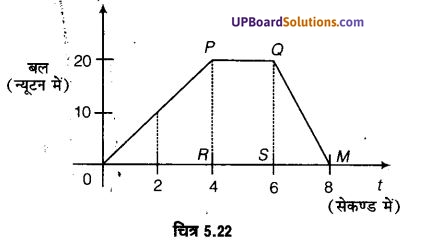 UP Board Solutions for Class 11 Physics Chapter 5 Laws of motion 57