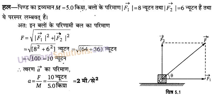 UP Board Solutions for Class 11 Physics Chapter 5 Laws of motion 6