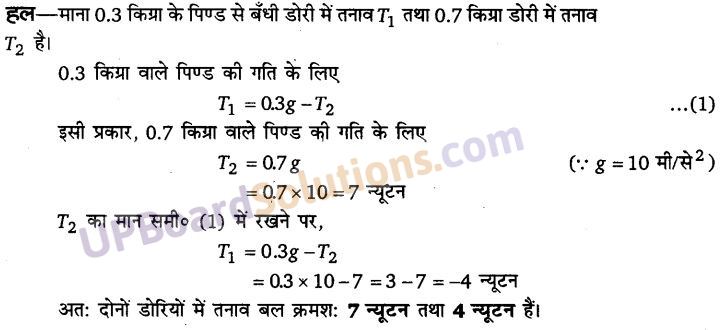 UP Board Solutions for Class 11 Physics Chapter 5 Laws of motion 74