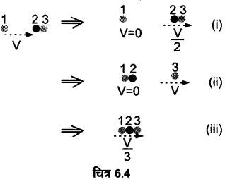 UP Board Solutions for Class 11 Physics Chapter 6 Work Energy and power 17