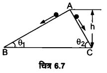 UP Board Solutions for Class 11 Physics Chapter 6 Work Energy and power 29