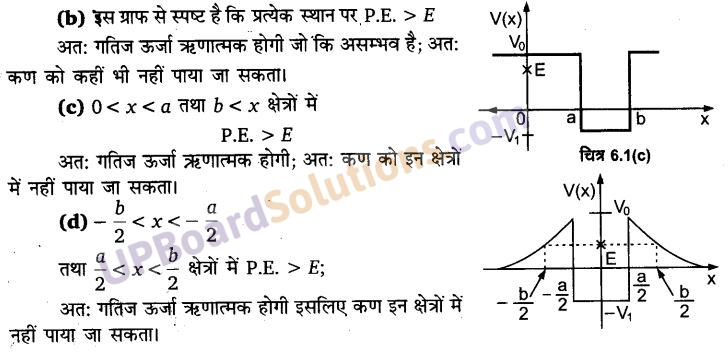 UP Board Solutions for Class 11 Physics Chapter 6 Work Energy and power 4