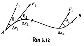 UP Board Solutions for Class 11 Physics Chapter 6 Work Energy and power 44