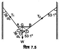 UP Board Solutions for Class 11 Physics Chapter 7 System of particles and Rotational Motion 10