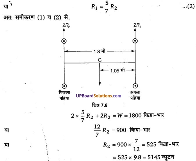 UP Board Solutions for Class 11 Physics Chapter 7 System of particles and Rotational Motion 12