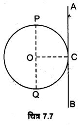 UP Board Solutions for Class 11 Physics Chapter 7 System of particles and Rotational Motion 14