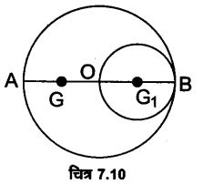 UP Board Solutions for Class 11 Physics Chapter 7 System of particles and Rotational Motion 20