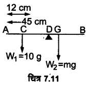 UP Board Solutions for Class 11 Physics Chapter 7 System of particles and Rotational Motion 22